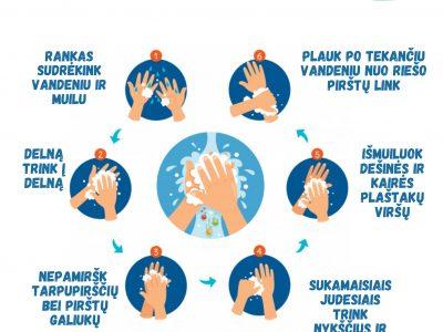 Kaip taisyklingai plauti rankas?
